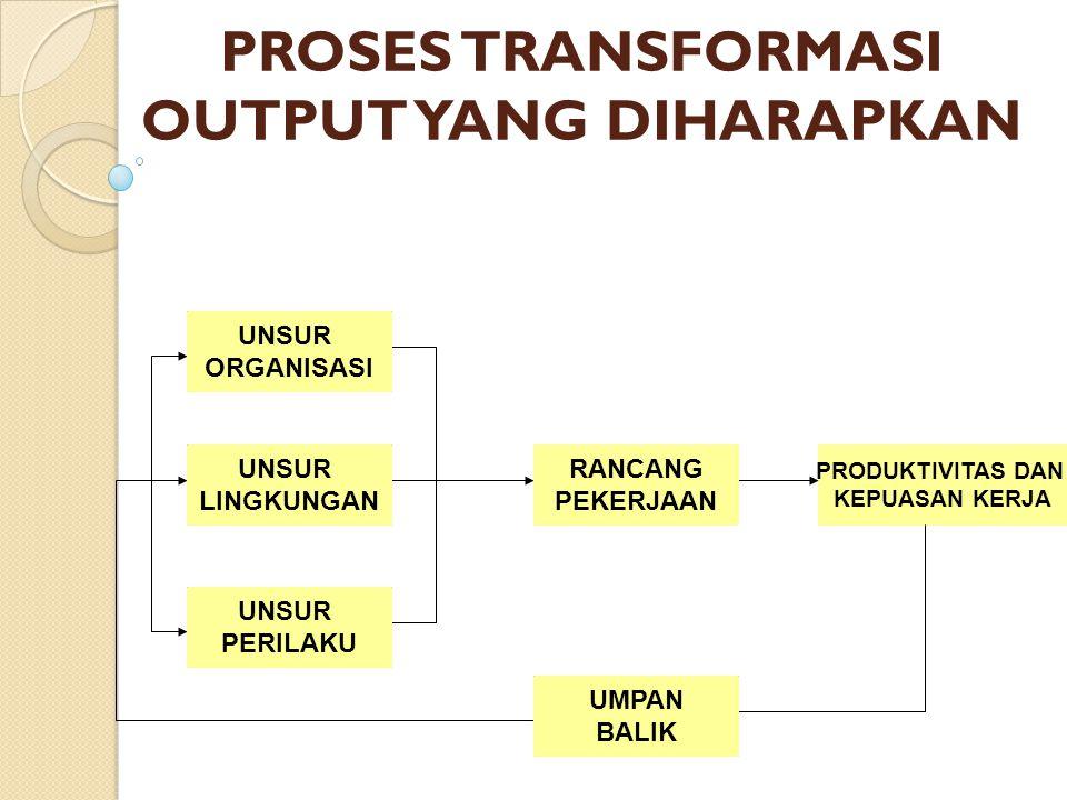 PROSES TRANSFORMASI OUTPUT YANG DIHARAPKAN