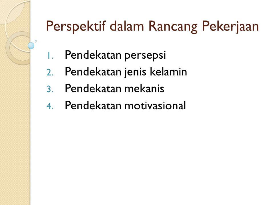 Perspektif dalam Rancang Pekerjaan