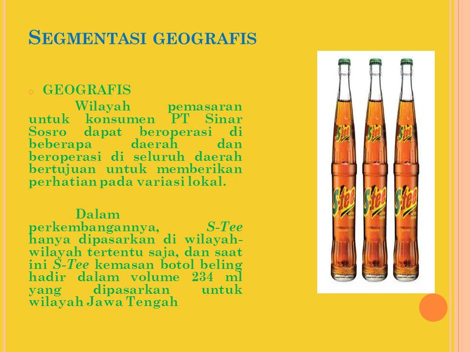Segmentasi geografis GEOGRAFIS