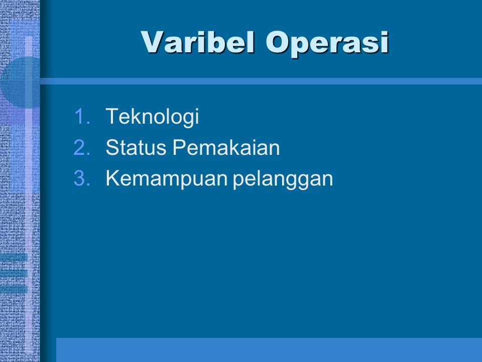Varibel Operasi Teknologi Status Pemakaian Kemampuan pelanggan