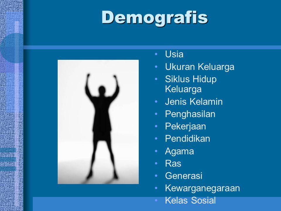Demografis Usia Ukuran Keluarga Siklus Hidup Keluarga Jenis Kelamin