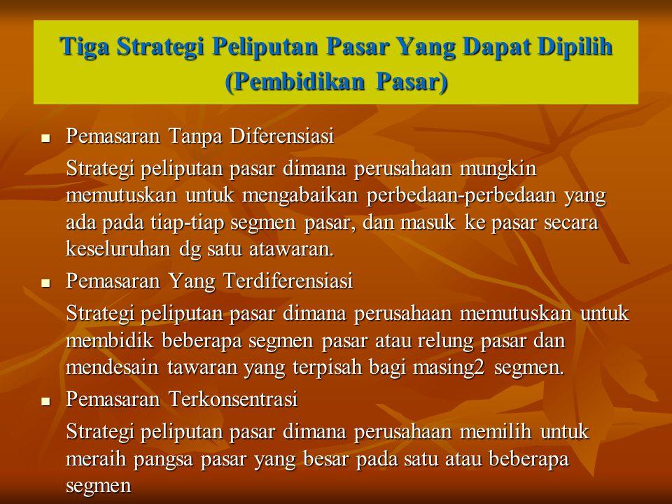 Tiga Strategi Peliputan Pasar Yang Dapat Dipilih (Pembidikan Pasar)