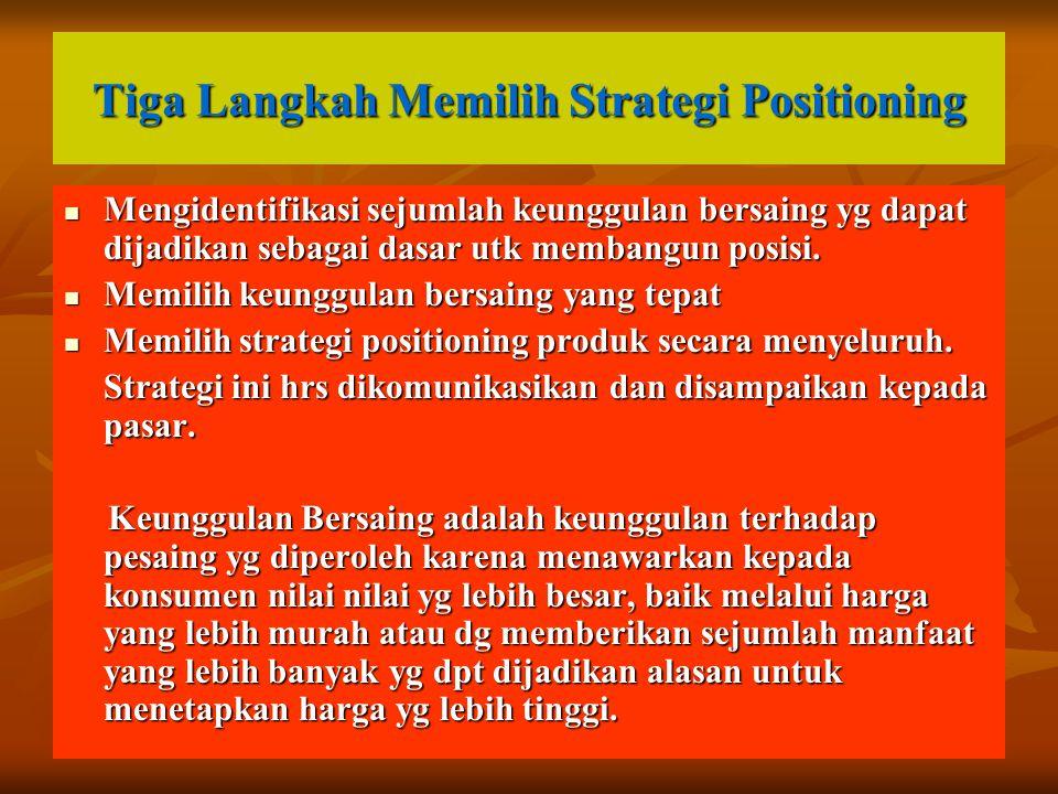 Tiga Langkah Memilih Strategi Positioning