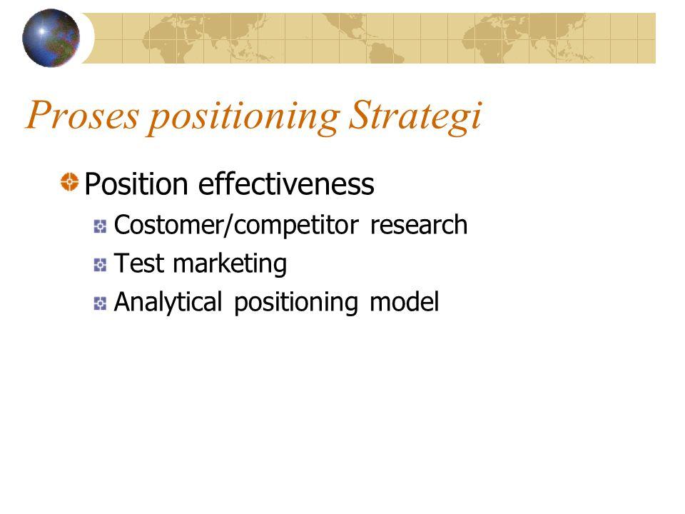 Proses positioning Strategi