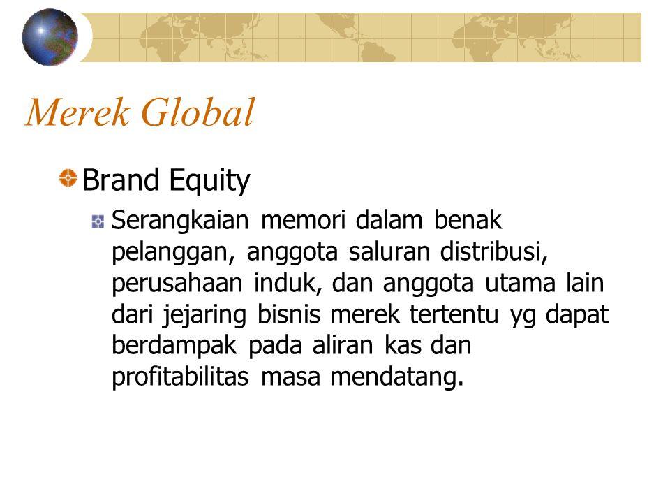 Merek Global Brand Equity