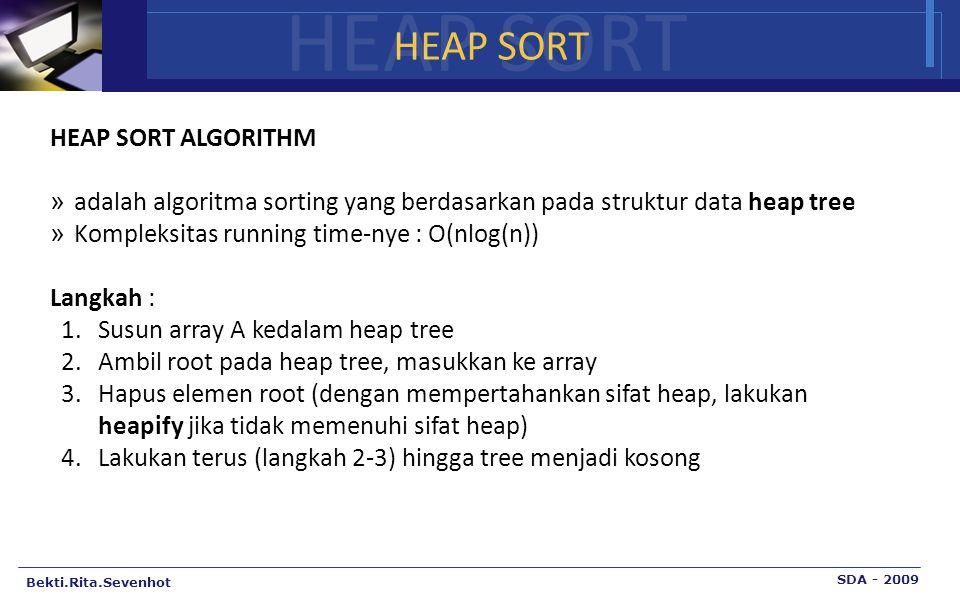 HEAP SORT HEAP SORT HEAP SORT ALGORITHM