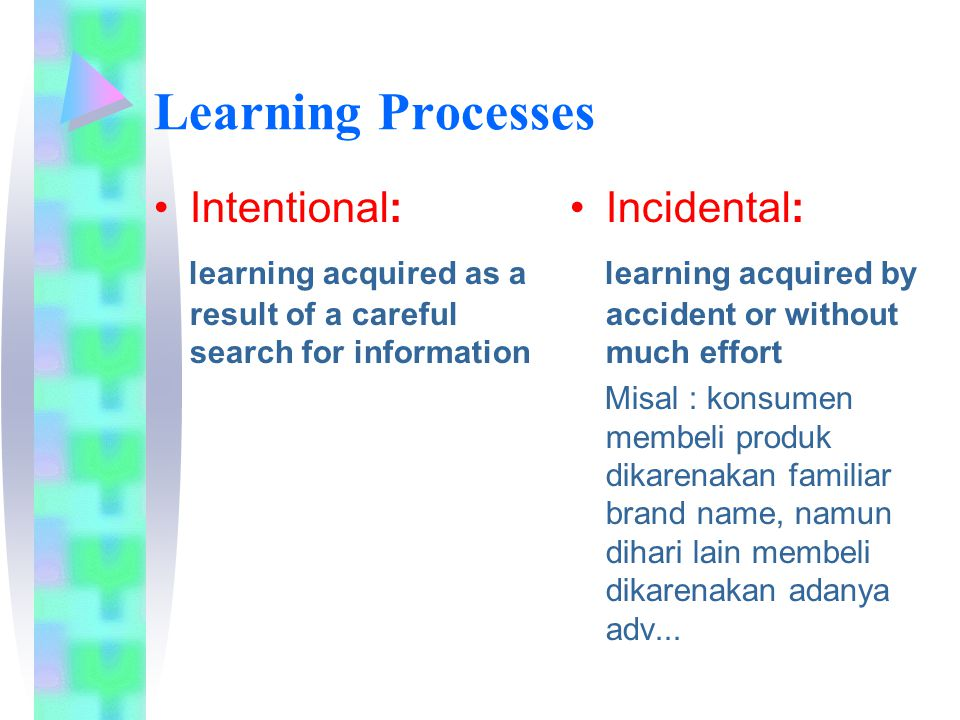 Learning Processes Intentional: