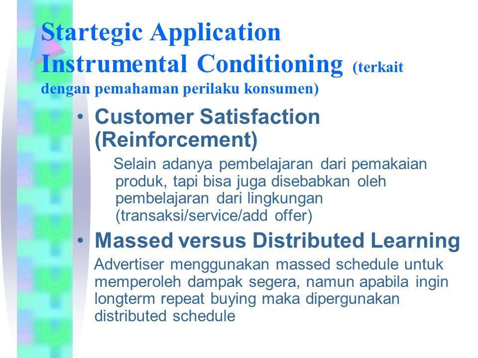 Startegic Application Instrumental Conditioning (terkait dengan pemahaman perilaku konsumen)