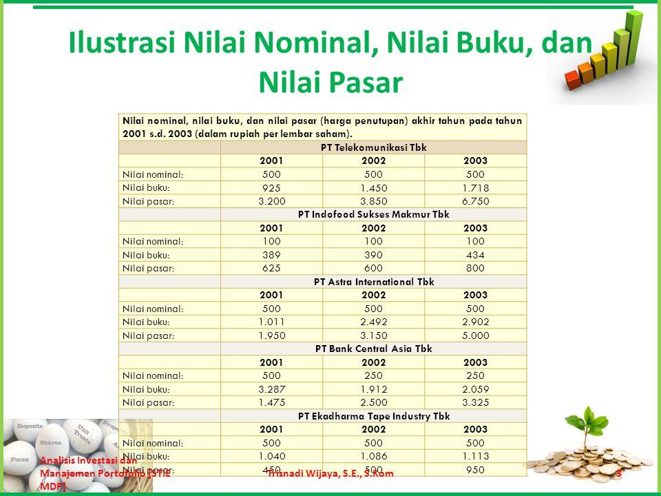 Ilustrasi Nilai Nominal, Nilai Buku, dan Nilai Pasar