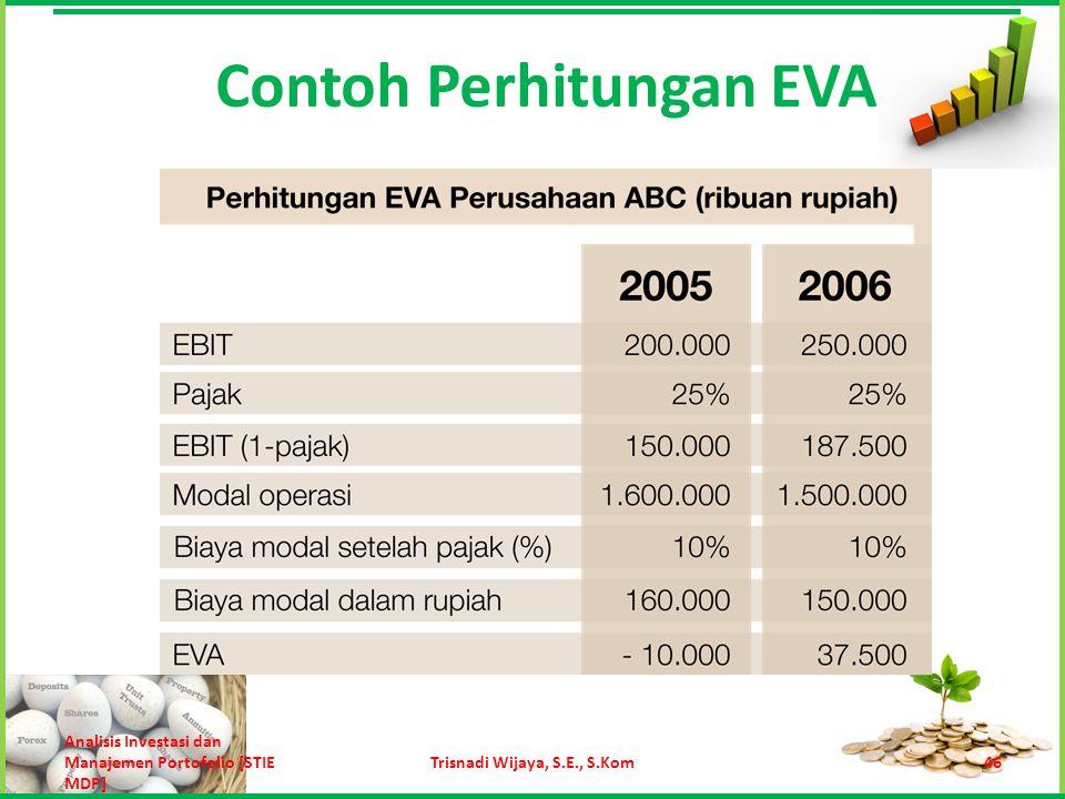Contoh Perhitungan EVA