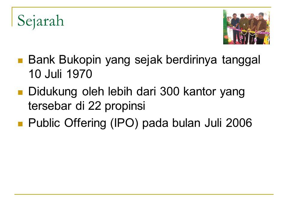Sejarah Bank Bukopin yang sejak berdirinya tanggal 10 Juli 1970