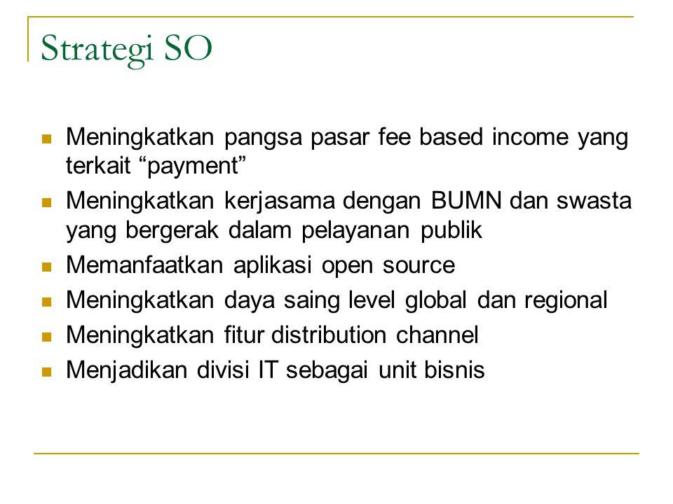 Strategi SO Meningkatkan pangsa pasar fee based income yang terkait payment