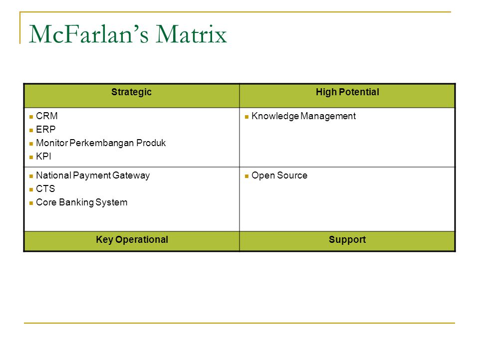 McFarlan's Matrix Strategic High Potential CRM ERP