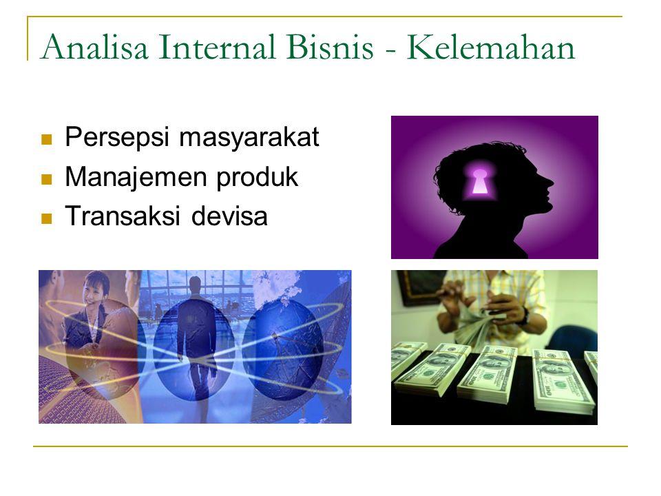 Analisa Internal Bisnis - Kelemahan