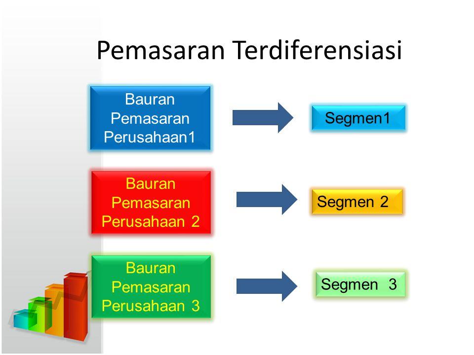 Pemasaran Terdiferensiasi