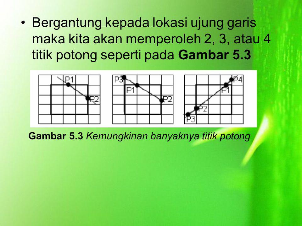 Bergantung kepada lokasi ujung garis maka kita akan memperoleh 2, 3, atau 4 titik potong seperti pada Gambar 5.3