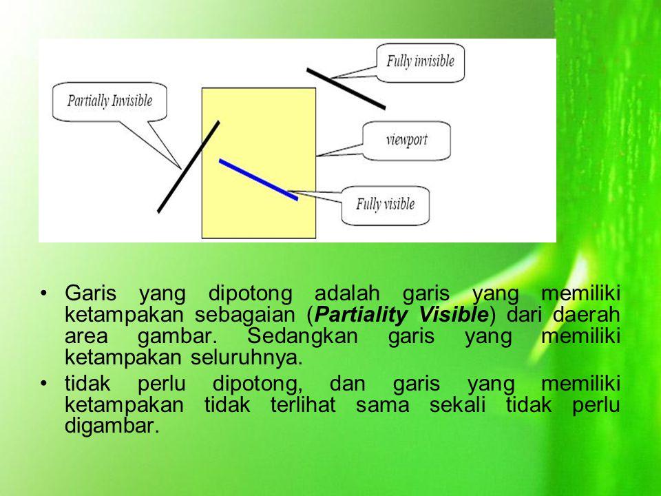 Garis yang dipotong adalah garis yang memiliki ketampakan sebagaian (Partiality Visible) dari daerah area gambar. Sedangkan garis yang memiliki ketampakan seluruhnya.