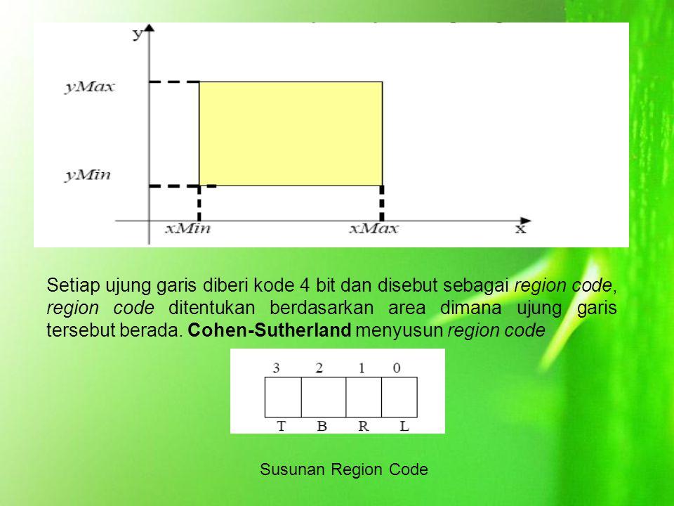 Setiap ujung garis diberi kode 4 bit dan disebut sebagai region code, region code ditentukan berdasarkan area dimana ujung garis tersebut berada. Cohen-Sutherland menyusun region code