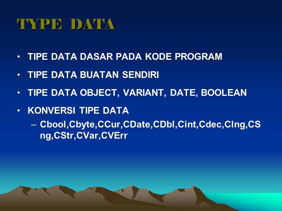 TYPE DATA TIPE DATA DASAR PADA KODE PROGRAM TIPE DATA BUATAN SENDIRI