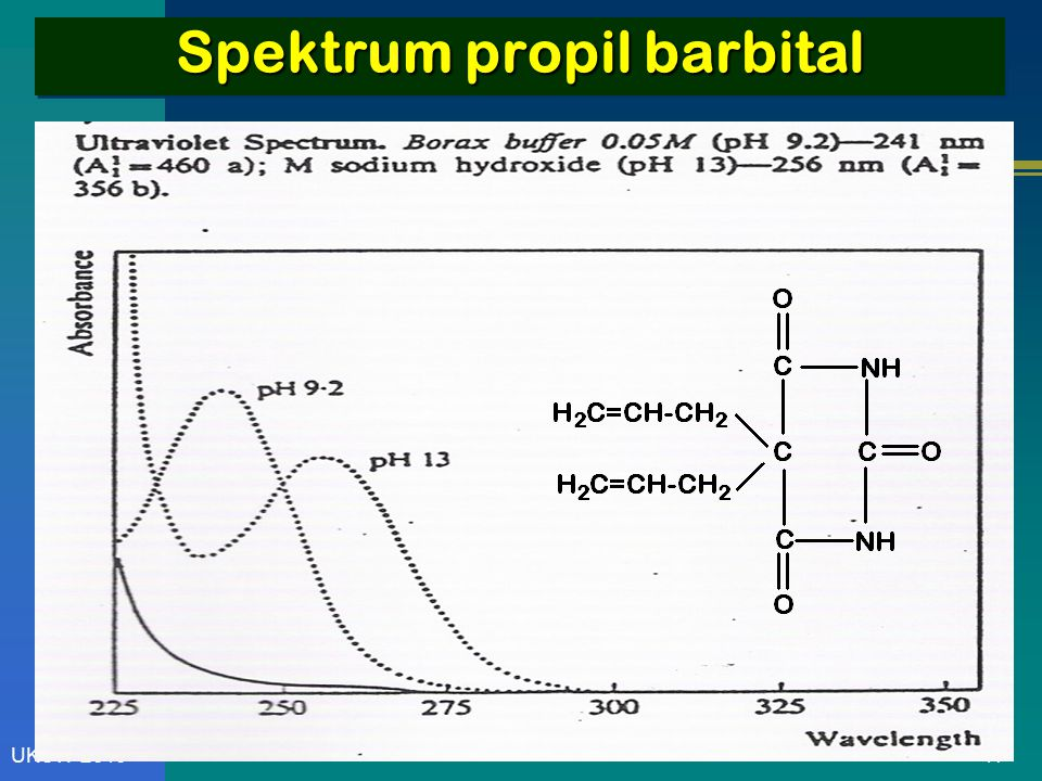 Spektrum propil barbital