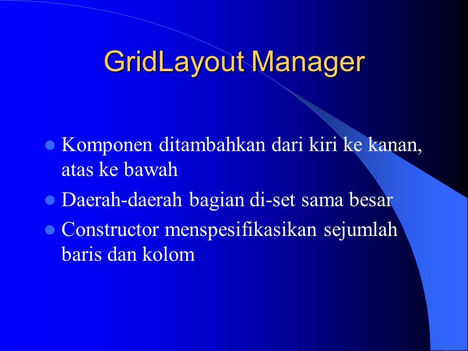 GridLayout Manager Komponen ditambahkan dari kiri ke kanan, atas ke bawah. Daerah-daerah bagian di-set sama besar.