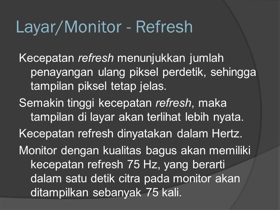 Layar/Monitor - Refresh