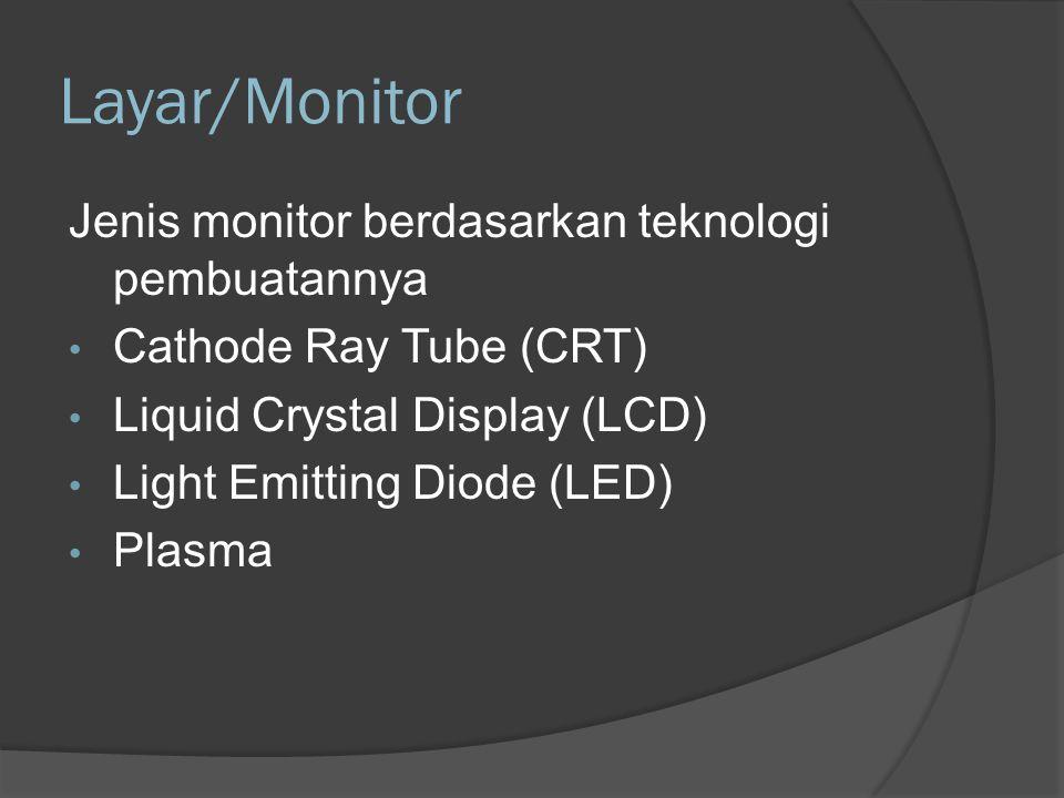 Layar/Monitor Jenis monitor berdasarkan teknologi pembuatannya