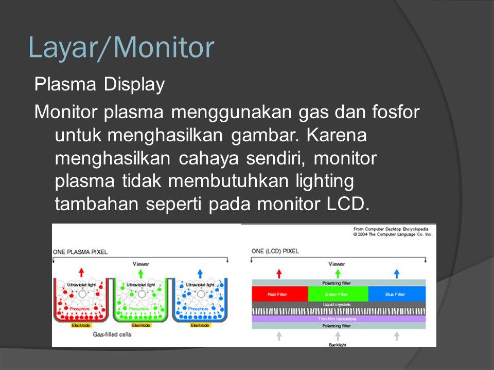 Layar/Monitor