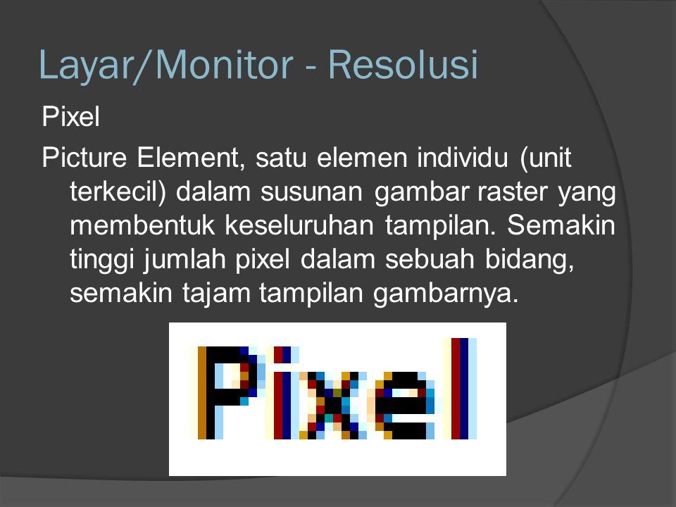 Layar/Monitor - Resolusi