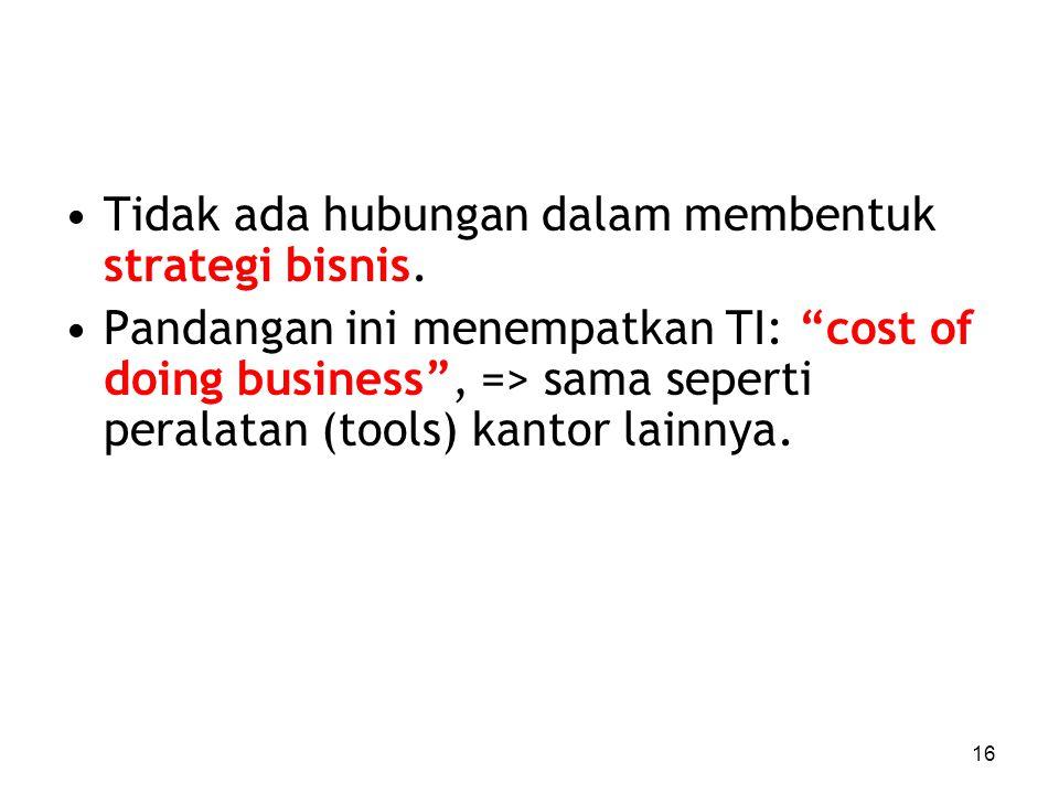 Tidak ada hubungan dalam membentuk strategi bisnis.