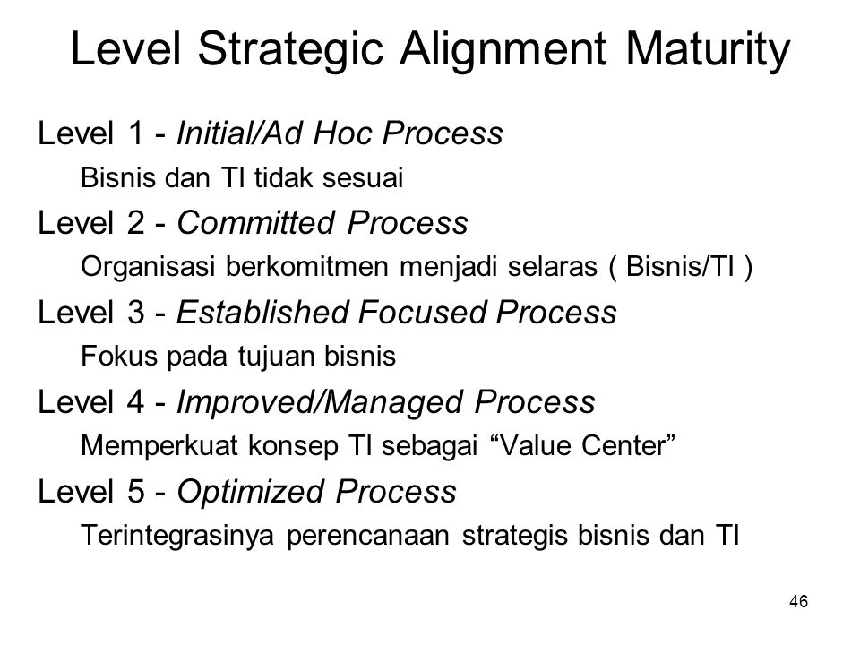 Level Strategic Alignment Maturity