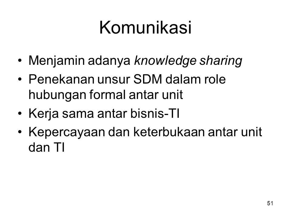 Komunikasi Menjamin adanya knowledge sharing