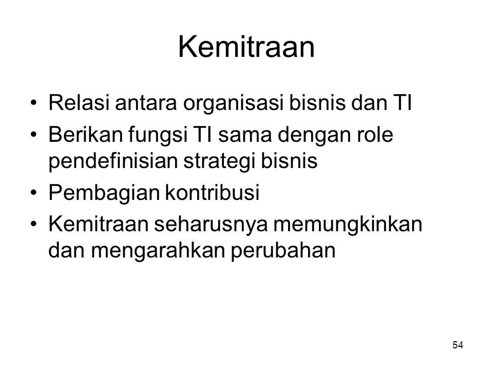 Kemitraan Relasi antara organisasi bisnis dan TI