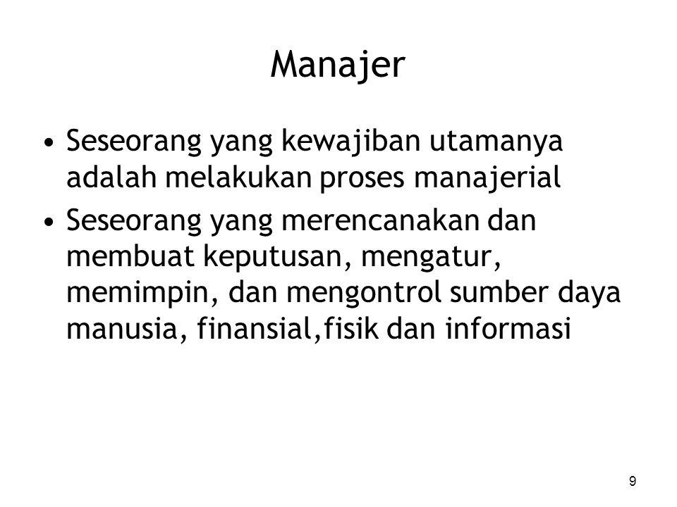 Manajer Seseorang yang kewajiban utamanya adalah melakukan proses manajerial.
