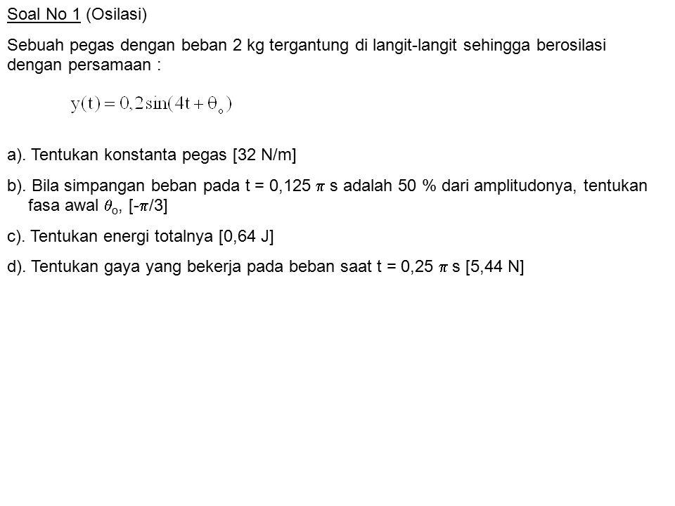 Soal No 1 (Osilasi) Sebuah pegas dengan beban 2 kg tergantung di langit-langit sehingga berosilasi dengan persamaan :