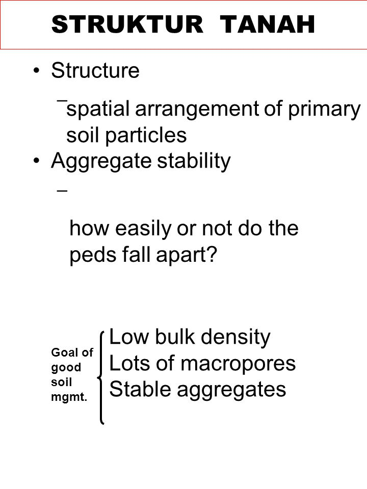 STRUKTUR TANAH Structure spatial arrangement of primary soil particles