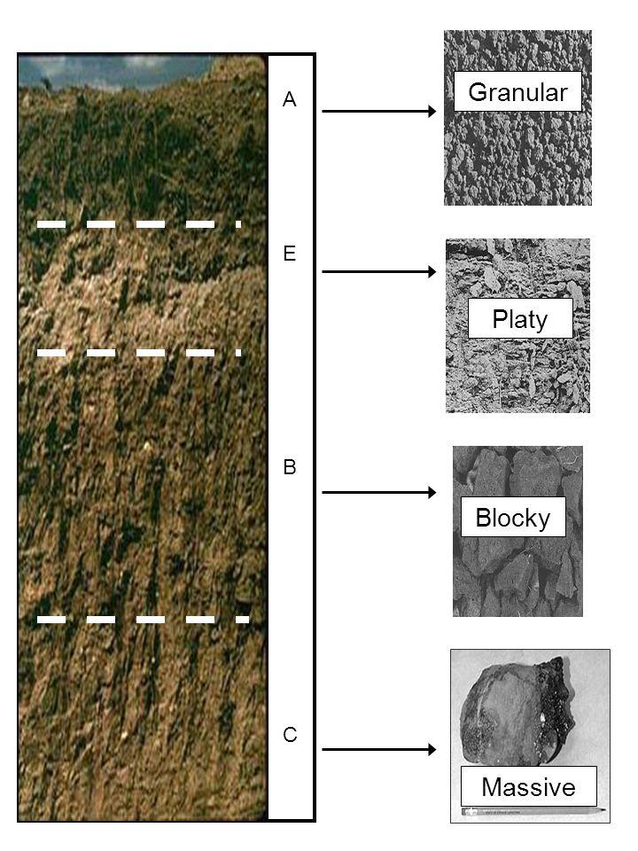 Granular A E Platy B Blocky C Massive