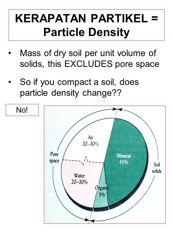 KERAPATAN PARTIKEL = Particle Density