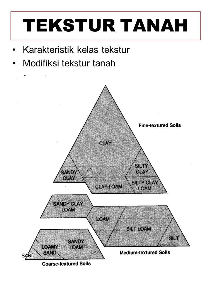 TEKSTUR TANAH Karakteristik kelas tekstur Modifiksi tekstur tanah