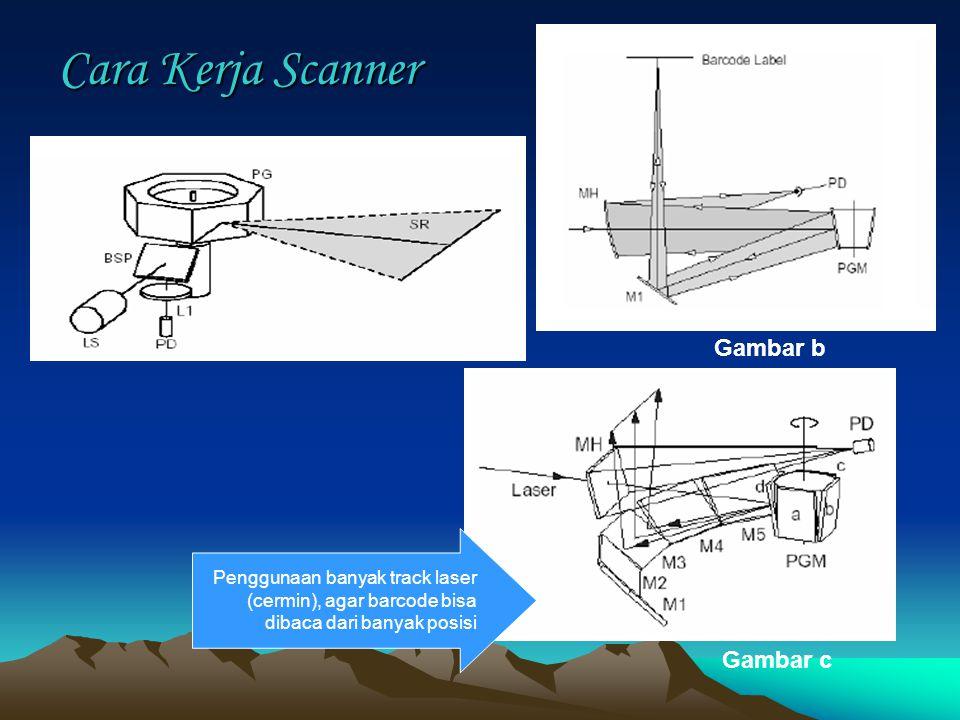 Cara Kerja Scanner Gambar b Gambar c