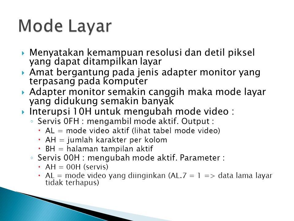 Mode Layar Menyatakan kemampuan resolusi dan detil piksel yang dapat ditampilkan layar.
