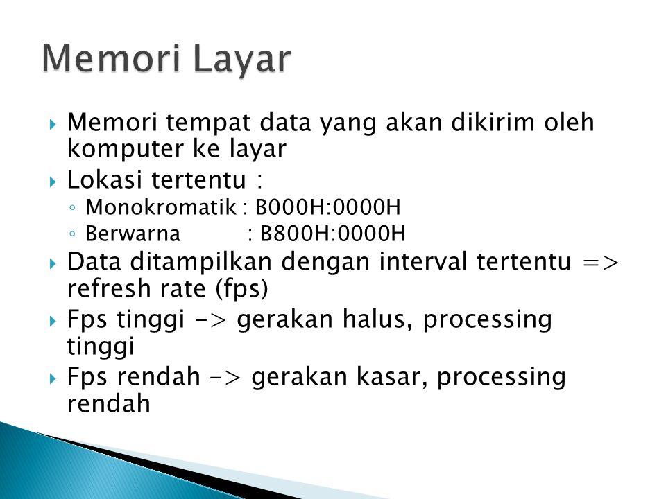 Memori Layar Memori tempat data yang akan dikirim oleh komputer ke layar. Lokasi tertentu : Monokromatik : B000H:0000H.