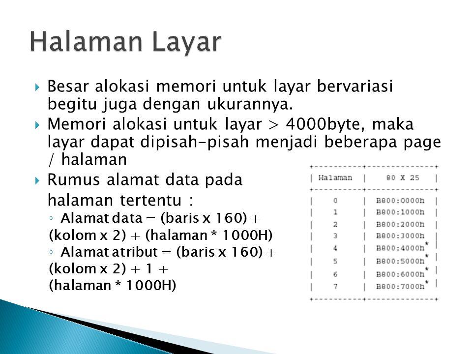 Halaman Layar Besar alokasi memori untuk layar bervariasi begitu juga dengan ukurannya.