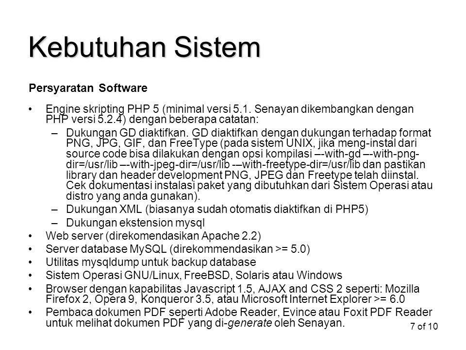 Kebutuhan Sistem Persyaratan Software