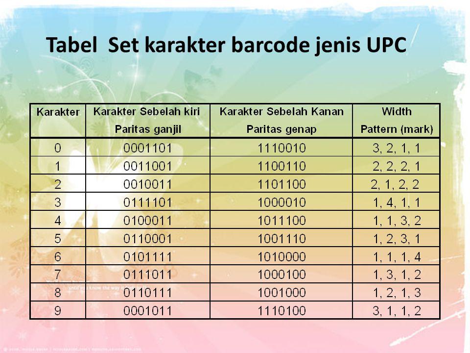 Tabel Set karakter barcode jenis UPC