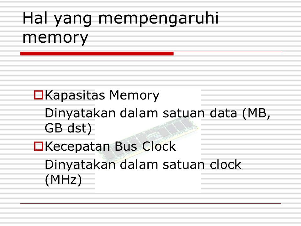 Hal yang mempengaruhi memory