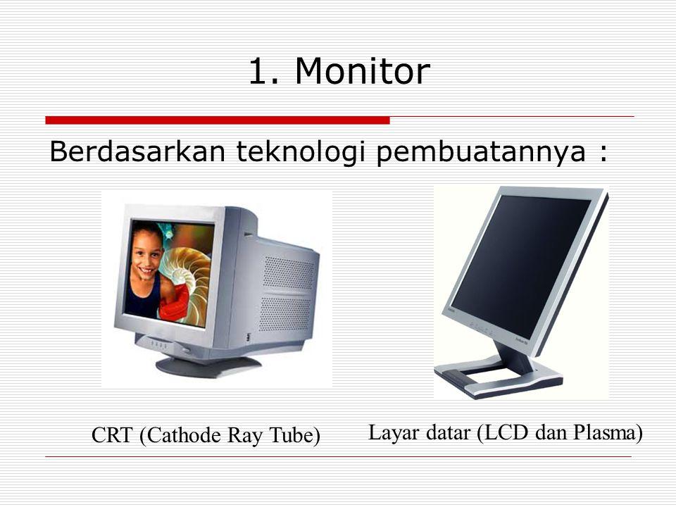Layar datar (LCD dan Plasma)