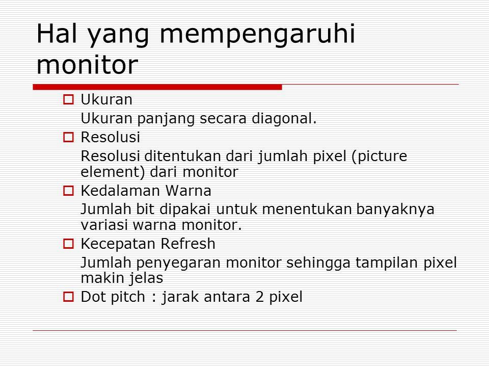 Hal yang mempengaruhi monitor