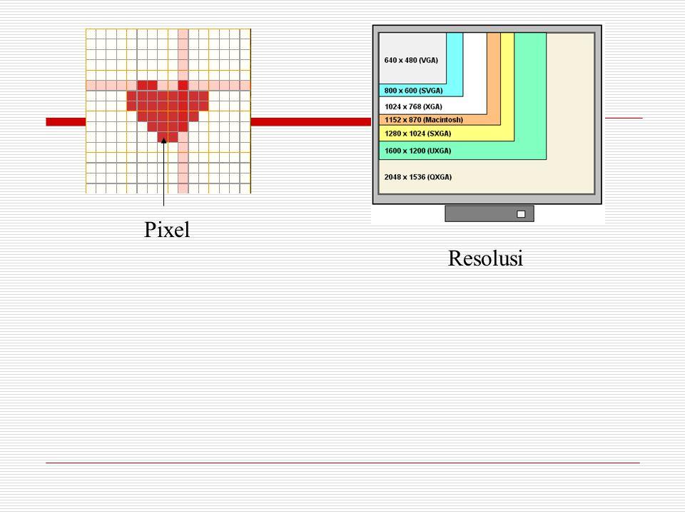 Pixel Resolusi