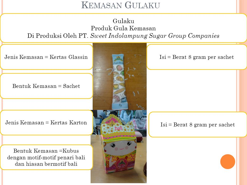 Kemasan Gulaku Gulaku Produk Gula Kemasan